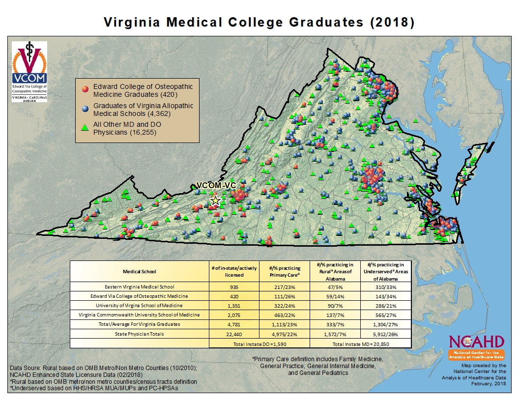 VA Medical School Comparison