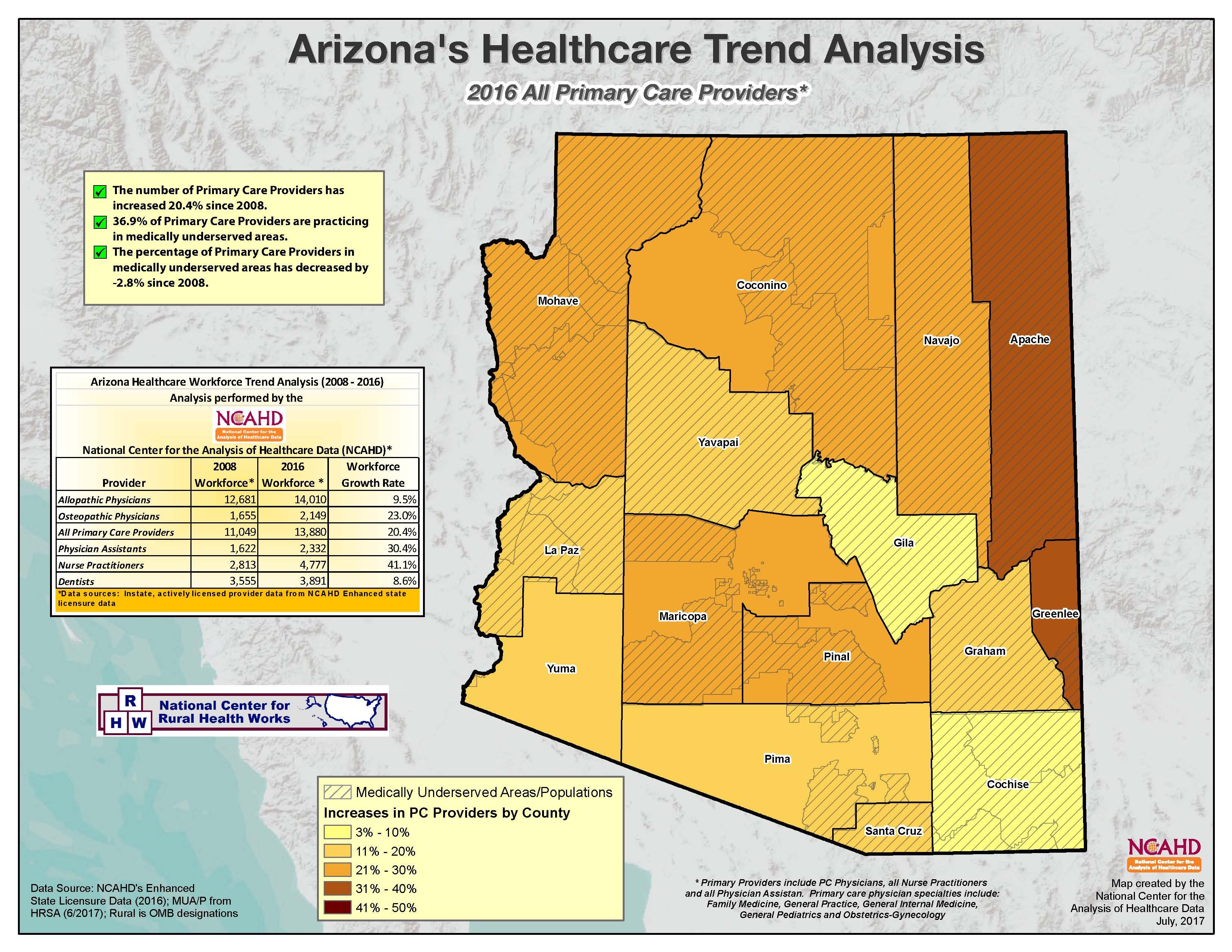 AZ Provider Trends_Page_6