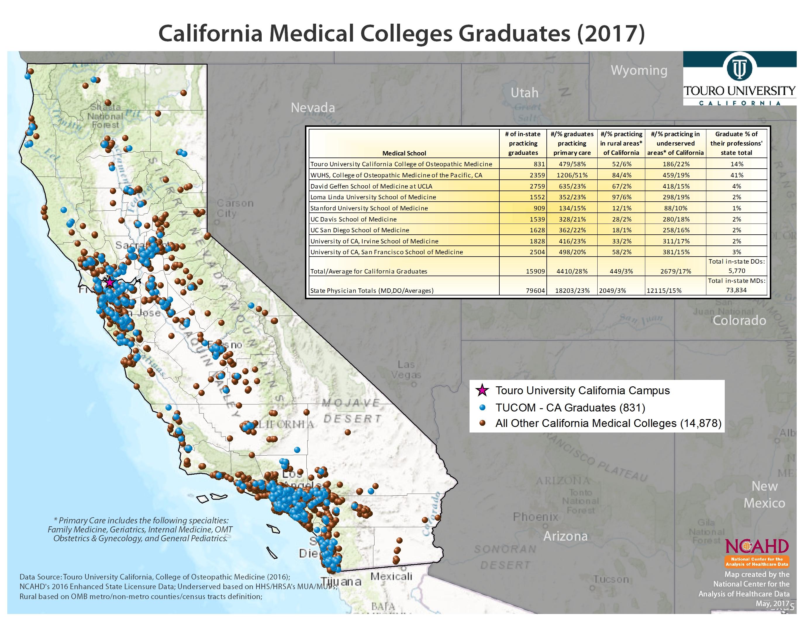 California_Medical school comparison 2017