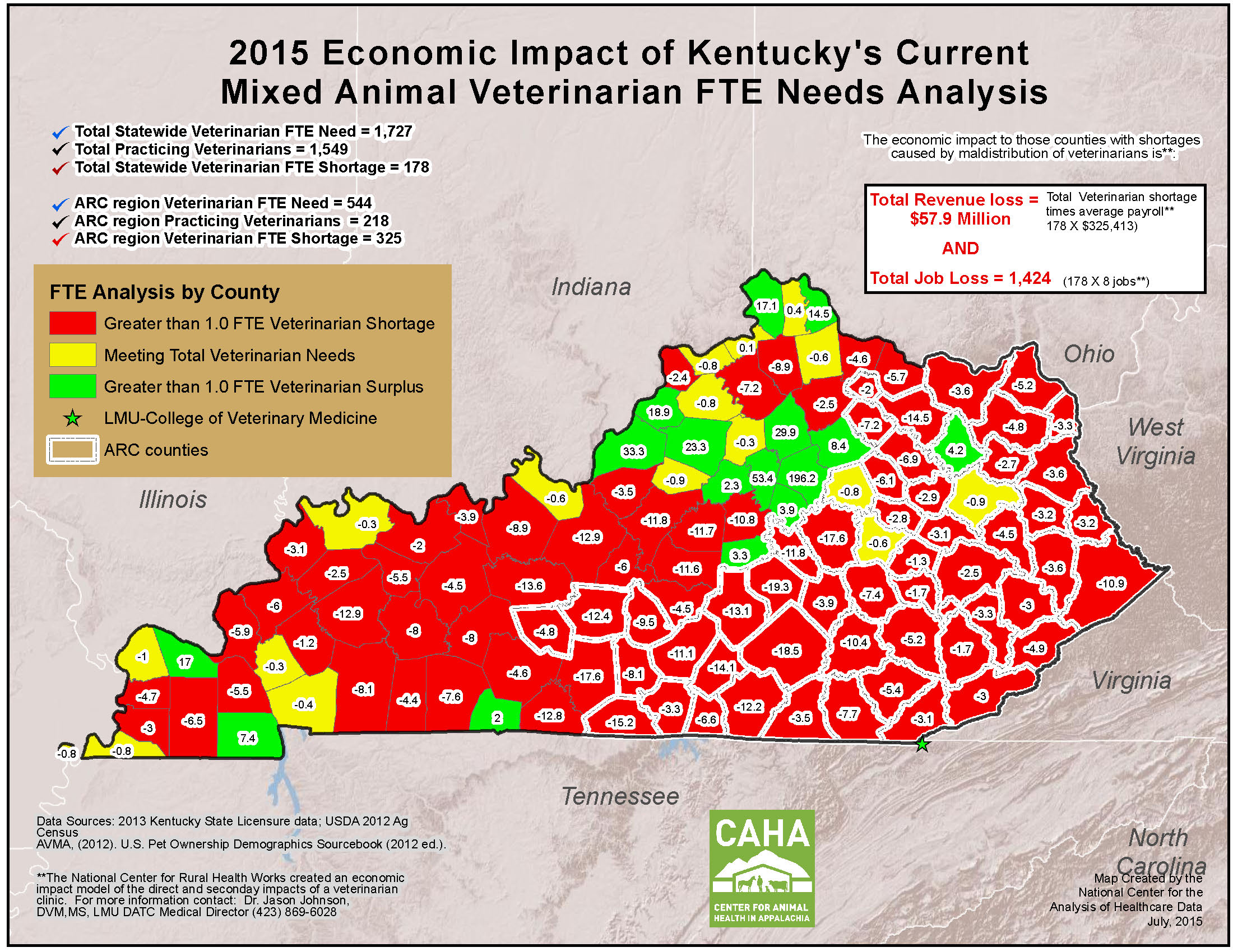 Kentucky Veterinarian Mixed Animal Veterinarian FTE Need Analysis and Economic Impact July 23