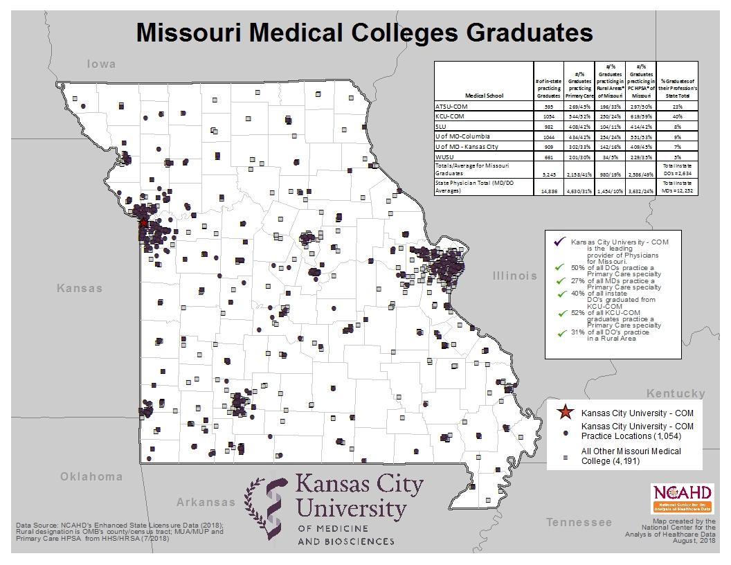 Missouri_Meded_Comparison 2018