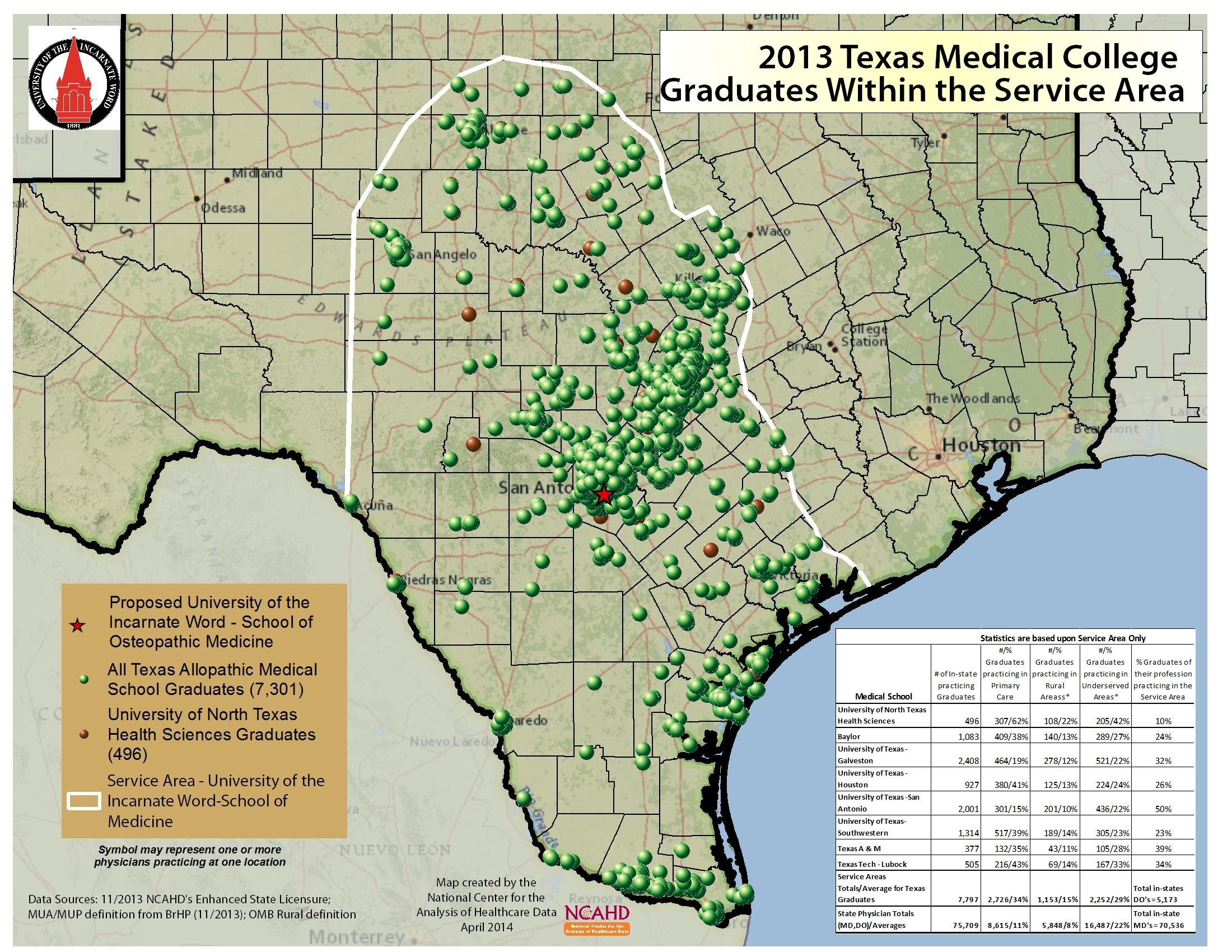 Service area medical school graduate comparison