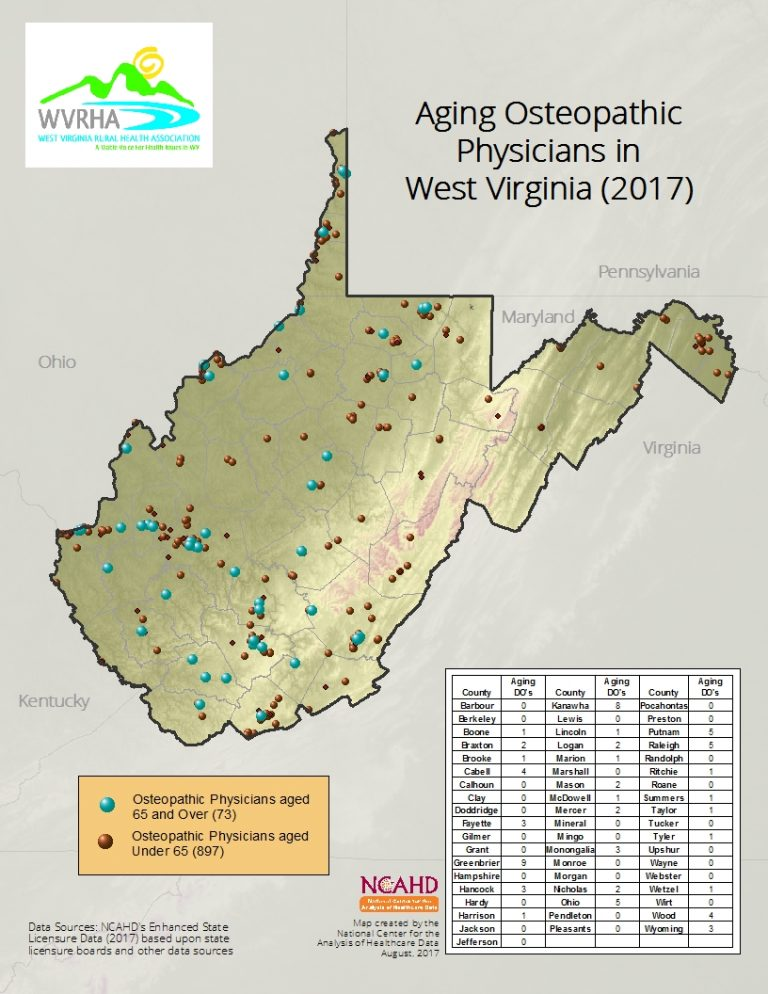 WV Aging Osteopathic Physicians (2017)