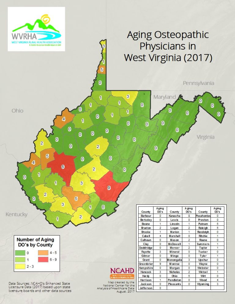 WV Aging Osteopathic Physicians aggregate (2017)